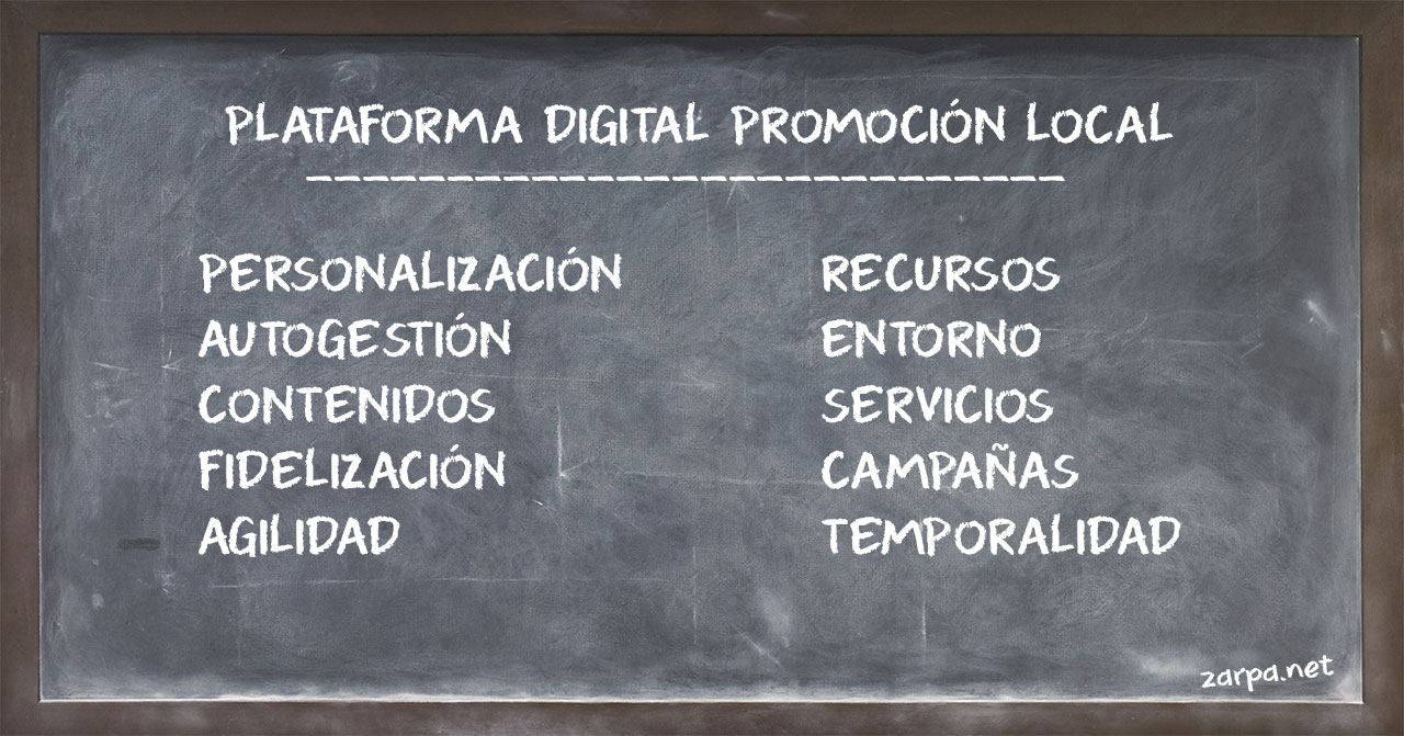 Plataformas turísticas locales.